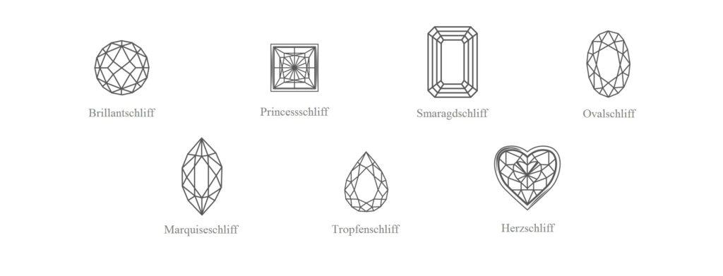 Schliffformen von Diamanten